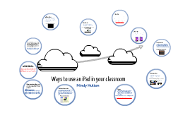 Ways to use an iPad in your classroom
