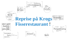 Reprise på Krogs Fisserestaurant