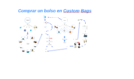 Copy of Comprar un bolso