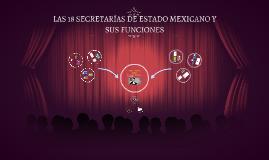 Copy of LAS 18 SECRETARÍAS DE ESTADO MEXICANO Y SUS FUNCIONES