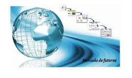 Copy of Análisis del proceso de Financiamiento para la Inversión  de