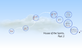 House of the Spirits, Part 2