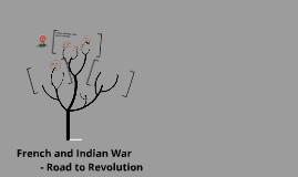 French and Indian War - Part 2 - The War!