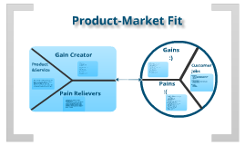 Opinativo - Product Market Fit