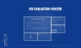 YES Evaluation Process