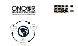 Oncor Video and Social Media Capabilities