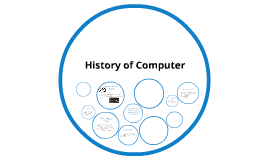 Copy of History of Computer