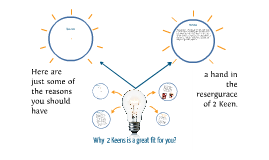 Copy of Sales Management presentation