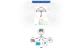 Mapa Estrategico Corporativo