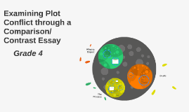 Examining Plot Conflict through a Comparison/Contrast Essay