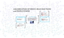ASSASSINATION OF NINOY, SNAP ELECTIONS and PEOPLE POWER
