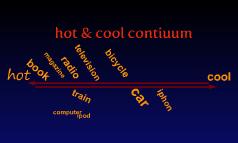 hot & cool contiuum