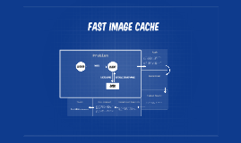 Fast image cache