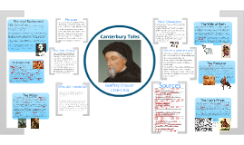 Copy of Chaucer's Canterbury Tales