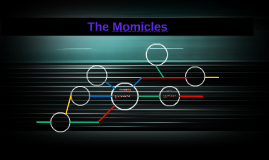 The Momicles