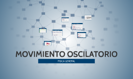 Copy of MOVIMIENTO OSCILATORIO