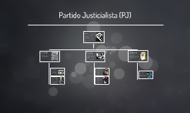 Copy of Partido Justicialista (PJ)