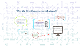 Copy of Why did Rizal have to travel abroad?