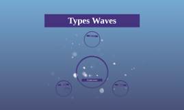 Types Waves