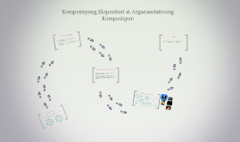Copy of Komposisyong Ekspositori at Argumentativong Komposisyon