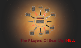 9 Layers Of Bean Dip (HELL)