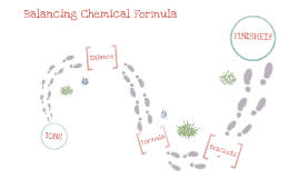 Balancing Chemical Formula