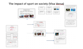 The impact of sport on society (Visa Versa)