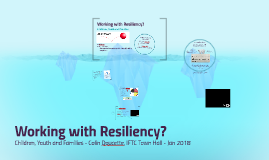 Working with Resiliency?
