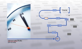 Modelo de justo a tiempo (JIT) en el desarrollo del plan de