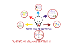 Copy of QUEJA POR TRAMITACICON
