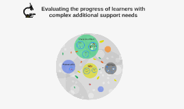 Copy of Evaluating the progress of learners with complex additional support needs