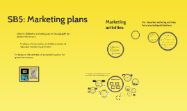Copy of SB5: Marketing plans