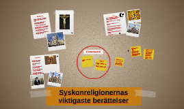 Copy of Syskonreligionerna