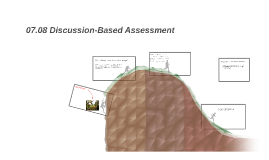 07.08 Discussion-Based Assessment