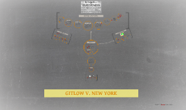 Copy of GITLOW V. NEW YORK