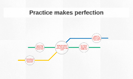 Practice makes prfection