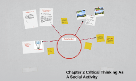 Copy of Chapter 2 Critical Thinking As A Social Activity