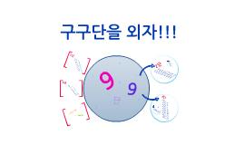 Copy of 구구단