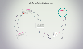4ta Jornada institucional 2019