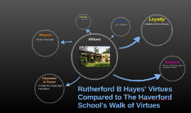Rutherford B. Hayes' Virtues Compared to The Haverford School's Walk of Virtues