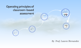 Operating principles of classroom-based assessment