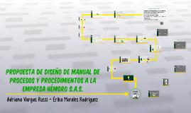 Copy of PROPUESTA DE DISEÑO DE MANUAL DE PROCESOS Y PROCEDIMIENTOS A