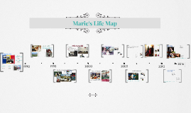 Marie's Life Map