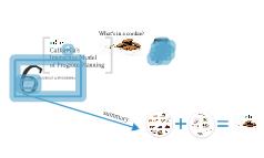 Caffarella's Interactive Model
