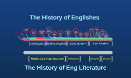 15.10.05-Eng Languages vs Eng Literature
