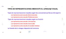 Tipos de represencion mediante el lenguaje visual