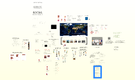 Copy of Unit 1. SVA Edwards World History