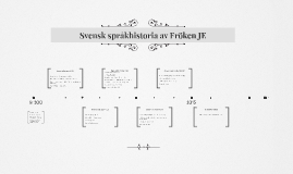 Copy of Språkhistoria