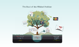 The Root of the Wicked Problem