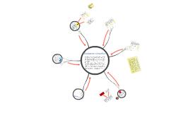 Impacto de redes sociales en las organizaciones (analizando dos casos)